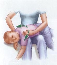 Сегодня многие врачи рекомендуют делать детям и взрослом массаж при кашле