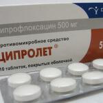 Лекарство Ципролет: показания, противопоказания, побочные эффекты