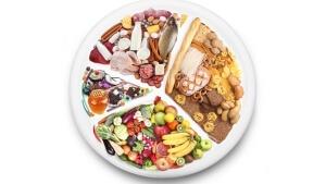 Углеводы - питательные вещества, являющиесяосновным источником энергии