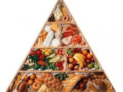 Малоуглеводные продукты: список