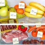 Энергетическая ценность продуктов: таблица, которая поможет похудеть