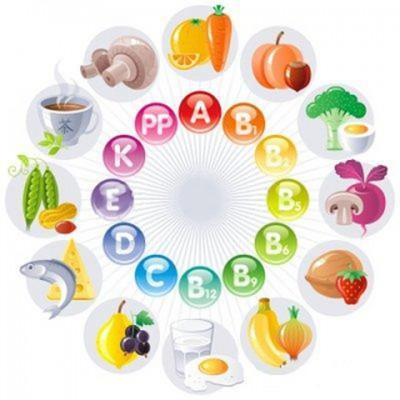 Лучшие витамин для детей
