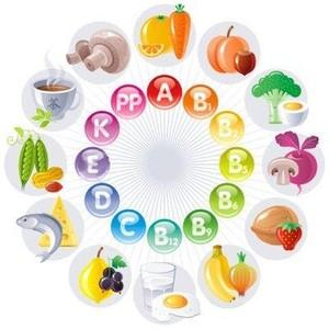 Суточные нормы витаминов