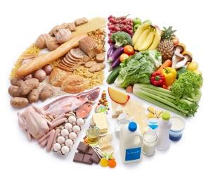 Избавиться от негативной симптоматики помогает правильно подобранная диета