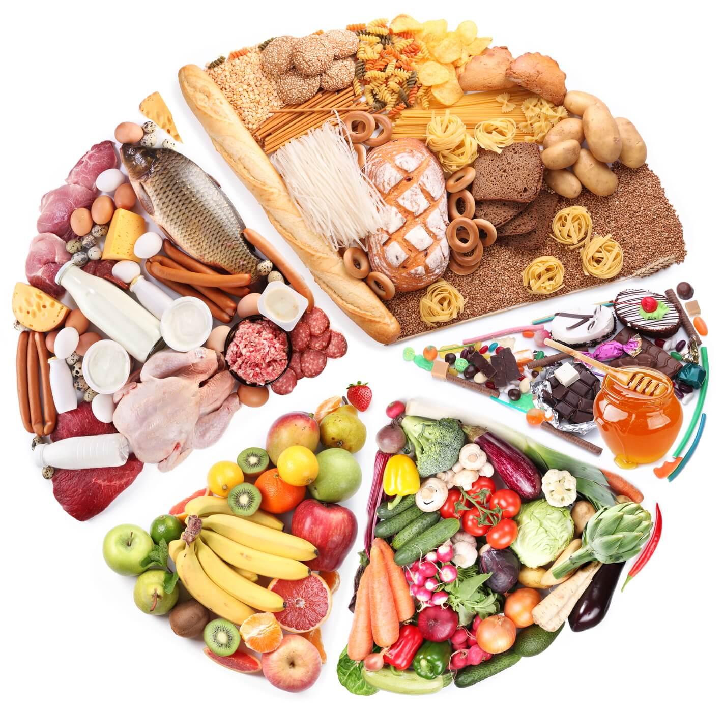 Сколько углеводов нужно в день, чтобы похудеть: правила питания