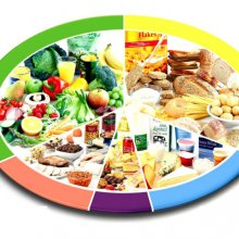 Герберт Шелтон: основы правильного питания и очищения организма